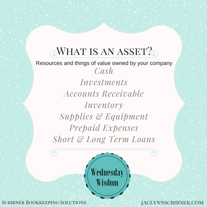 What is an asset- (1)